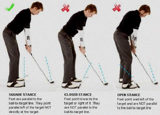 Best Exercises To Improve Your Golf Swing Best Exercises