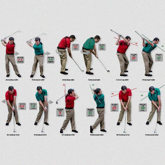 Downswing Trigger Golf Swing - Downswing Golf Swing