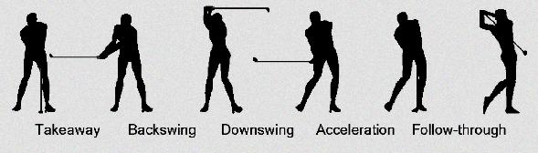 golf swing physics