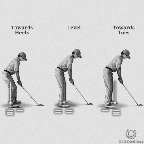 How To Keep Lag In Golf Swing