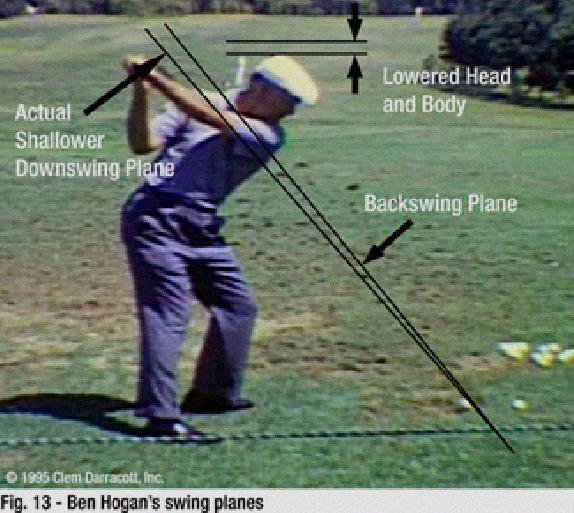 john jacobs golf swing