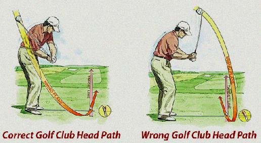 proper weight shift in golf swing