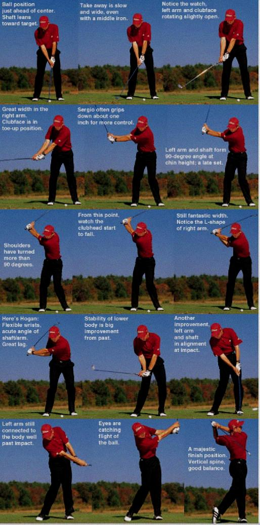 Sergio Garcia Golf Swing Sequence - Sergio Garcia Golf Swing